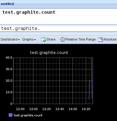 Monitoring machine metrics with Graphite – ncona com – Learning
