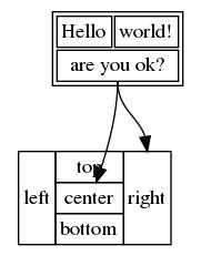 HTML节点